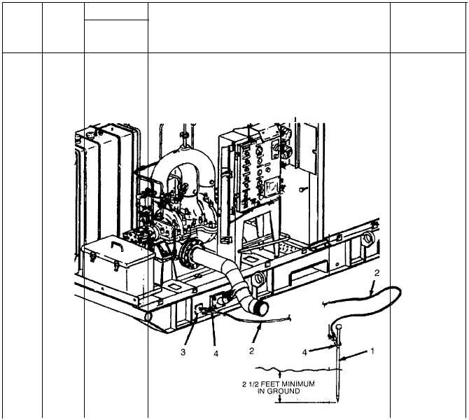table 2-2  operator  crew preventive maintenance checks and services -  cont