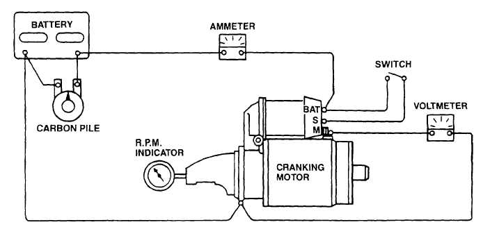 To Wire Gm Alternator Wiring Diagram further 2001 Chevrolet Silverado Engine Diagram additionally 1994 Corvette Wiring Diagram Corvette Wiring Diagrams For Diy With Regard To 1970 Chevy Truck Parts Diagram as well 1969 Camaro Horn Relay Wiring Diagram moreover 1999 Chevy Cavalier Wiring Diagram. on chevy solenoid wiring diagram