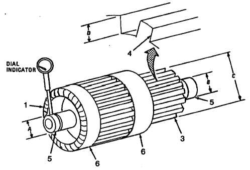 Parts Of A Car Engine Glossary