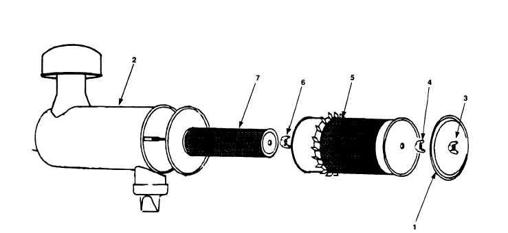 Tm on Tm 10 4320 343 14 Figure 1 7 Engine