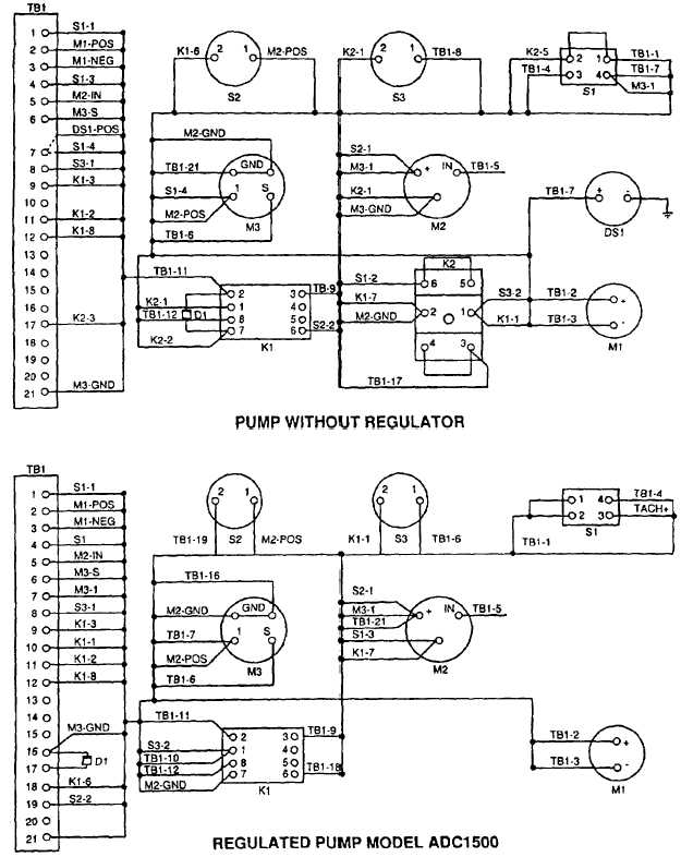TM 10 4320 343 14_198_1 figure 4 42 control panel wiring diagram (all except model 350 pafn)