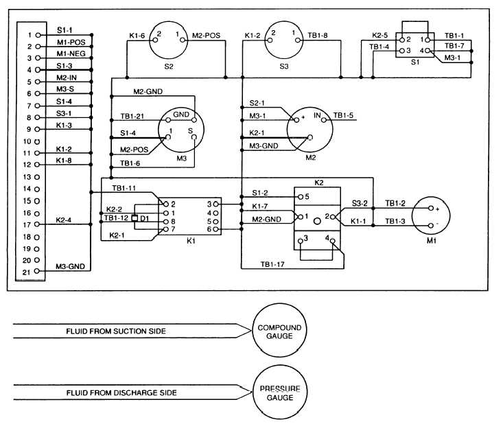 TM 10 4320 343 14_37_1 figure 1 9 control panel assembly functional diagram control panel diagram at gsmx.co