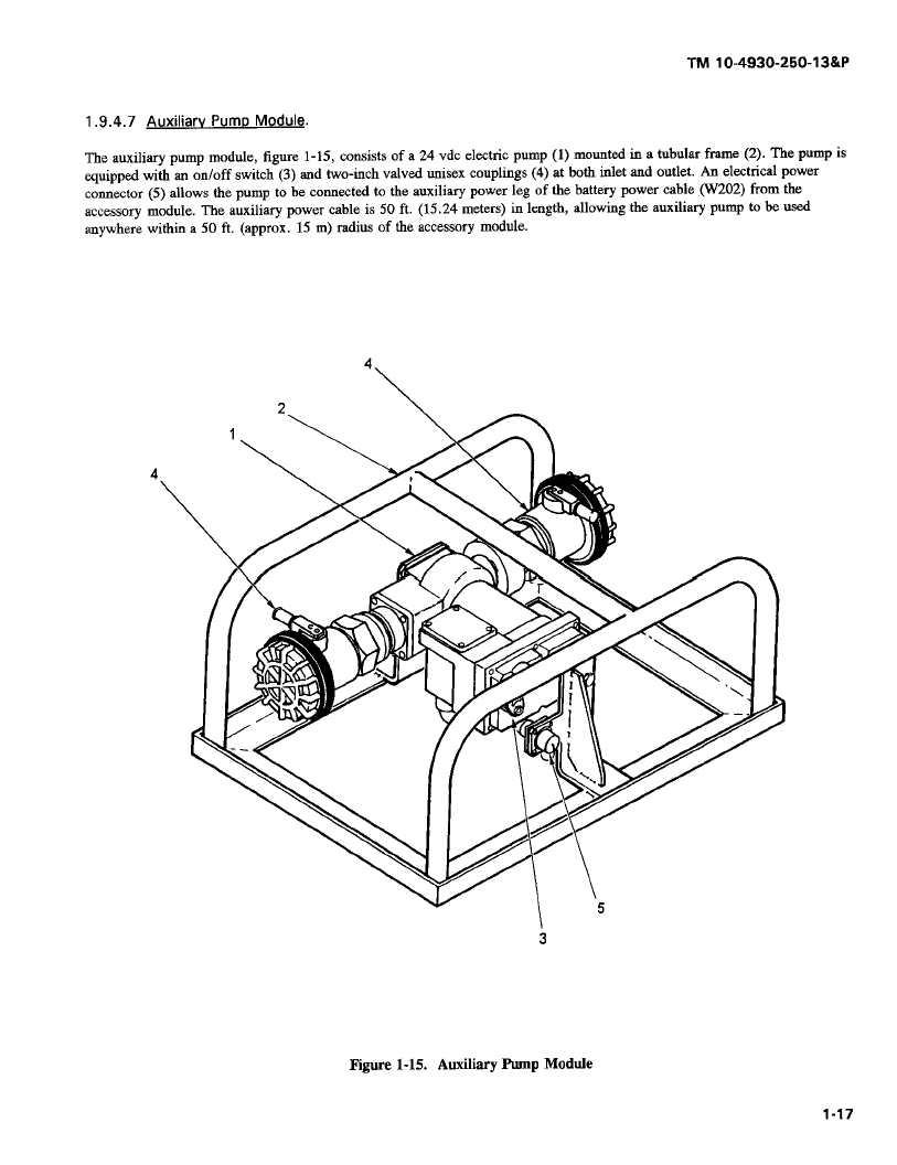 Auxiliary Pump Module