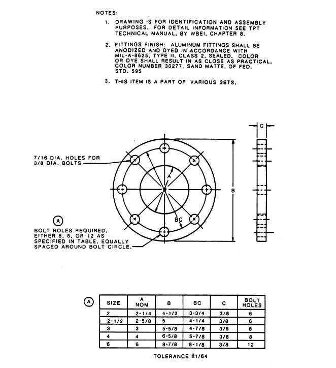 Flange Dimensions Flange Dimensions 2-136
