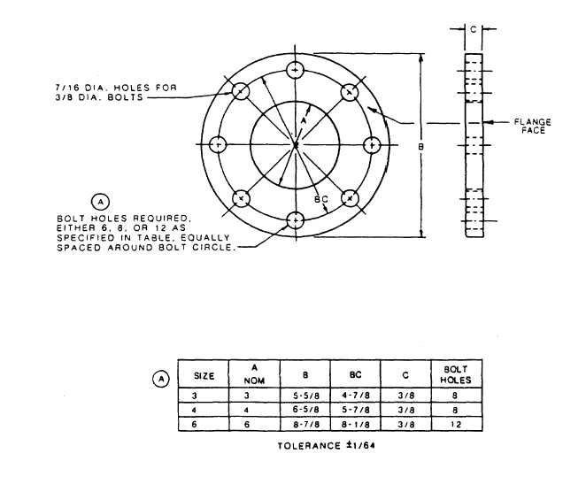 Flange Dimensions Flange Dimensions 6-42