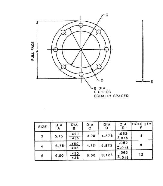 API Ring Gasket Flange Size Chart also API Ring Gasket Flange Size Chart also 150 Flange Gasket Dimensions further Spiral Wound Gasket Dimensions Chart together with Pipe Flange Gasket Dimensions. on gasket sizes