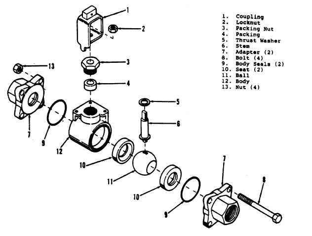 Figure A 3 20 Shutoff Valve Assembly