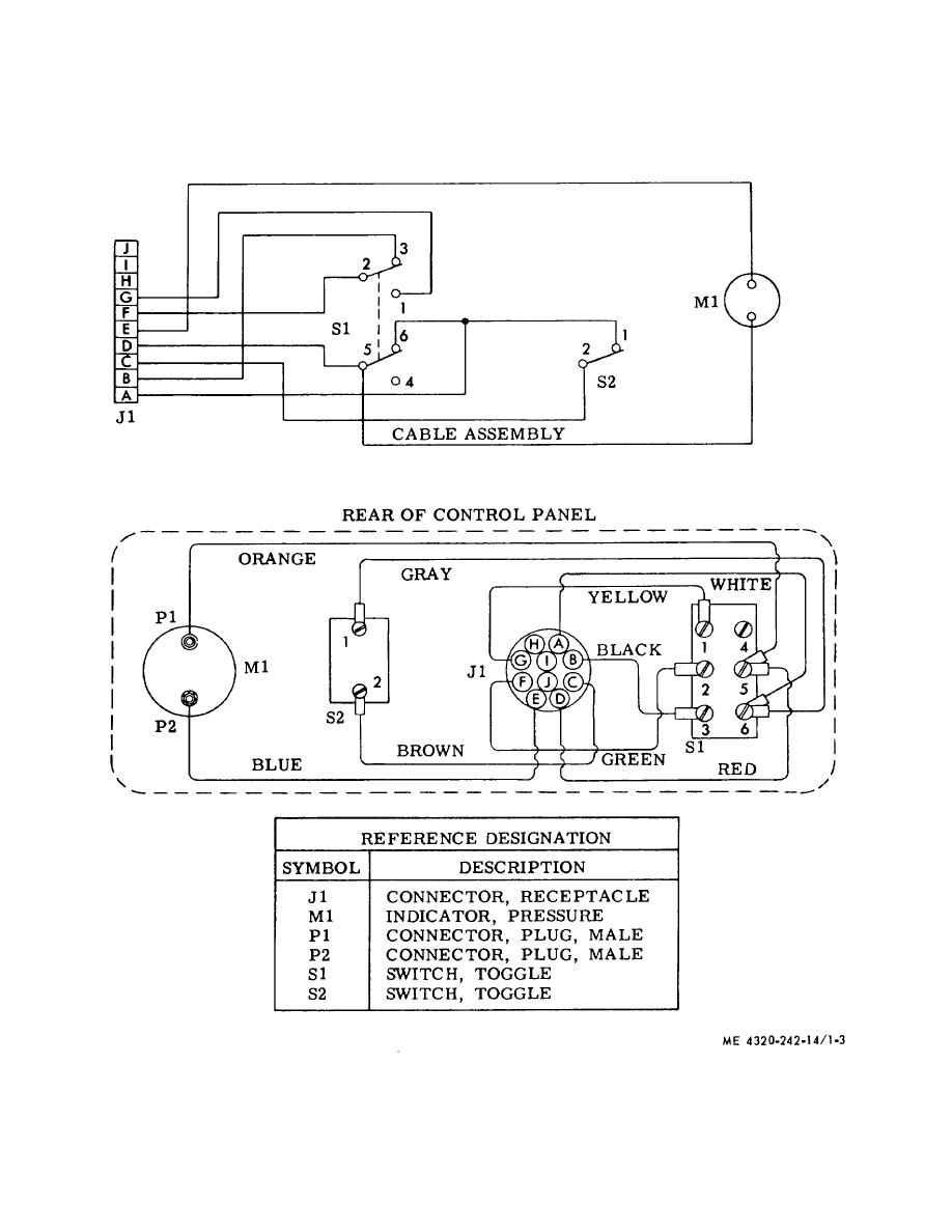 TM 5 4320 242 140017im figure 1 3 wiring diagram tm 5 4320 242 140017