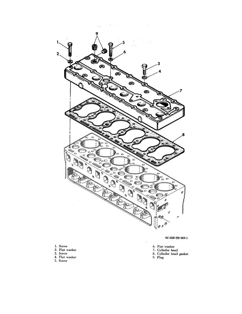 barnes hydraulic pump wiring diagram for wiring diagram