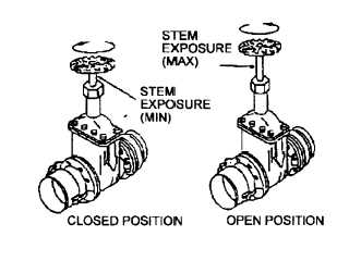 De in addition Checking fuel pressure regulator and holding pressure in addition Removing and installing the fuel tank also 392 Briggs Stratton Exhaust Valve 296676 additionally 133 Cable Mtd 746 04238. on fuel tank adapter