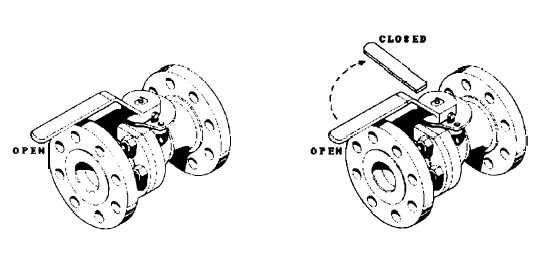 Figure 2 11 1 Ball Valve In Closed And Open Positions
